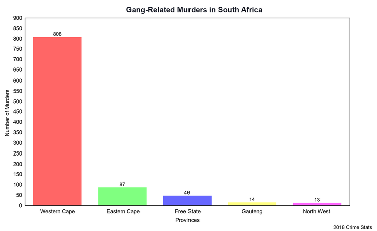 "Gang Chart extra large - ""Mommy mommy, they just shot Dylan!"""