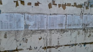 Photo of a list on a fibrecrete wall
